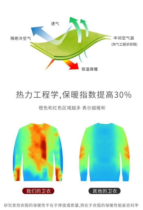 卫衣男连帽定制情侣工服 韩版团体衣服外套 定做文化广告衫班服印字